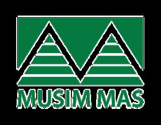 Sinar Mas Group - WikiVividly