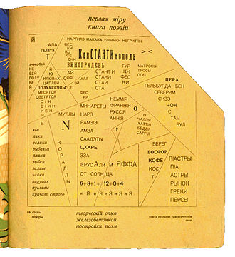 """Concrete poetry - """"Constantinople"""", a 'ferro-concrete poem' from Tango with Cows by the Russian Futurist Vasily Kamensky, 1914"""