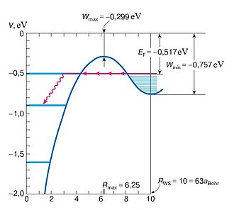 Rydberg matter - Image: Decay schematic