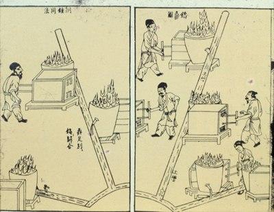 Tiangong Kaiwu Tripod Casting