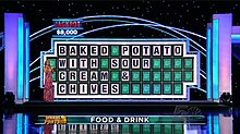 Wheel Of Fortune Location Schedule