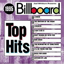 Billboard Top 100 Albums