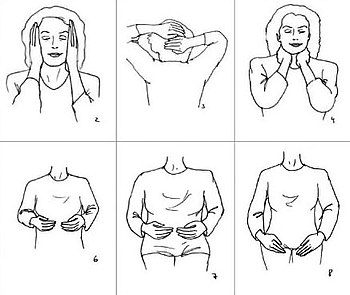 English: Western Reiki hand-positions for self...