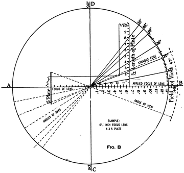 Angle of view - Wikipedia