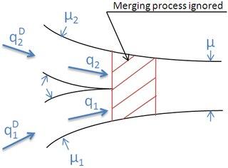Newell–Daganzo merge model traffic flow model
