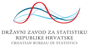 Croatian Bureau of Statistics