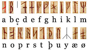 Codex Runicus - The runic alphabet utilized on f. 27r and f.100r. (Medieval Runes used for c and y are added.)