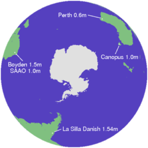 Probing Lensing Anomalies Network - PLANET logo depicting the locations of the five telescopes used.