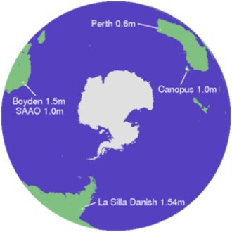 Probing Lensing Anomalies Network - PLANET logo depicting the locations of the five telescopes used
