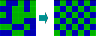Order and disorder - Transition from disordered (left) to ordered (right) states