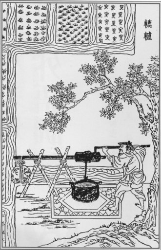 Four occupations - A farmer (nong) operating a pulley wheel to lift a bucket, from the Tiangong Kaiwu encyclopedia by Song Yingxing (1587–1666)