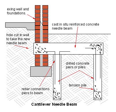 Cantilever-needle-beam
