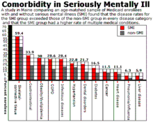 Life expectancy - Wikipedia