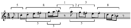Fibonacci intervals (counting in semitones) in Bartok's Sonata for Two Pianos and Percussion, 3rd mov. (1937) (Maconie 2005, 26, 28, citing Lendvai 1972) Play (help*info) Bartok - Sonata for two pianos and percussion, 3rd mov. fibonacci.png