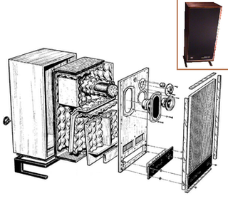 Acoustic transmission line