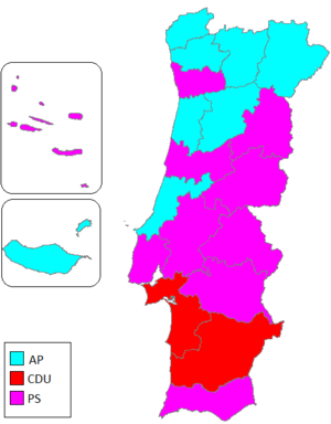 European Parliament election, 2014 (Portugal) - The first most voted party in each district (Azores and Madeira included)