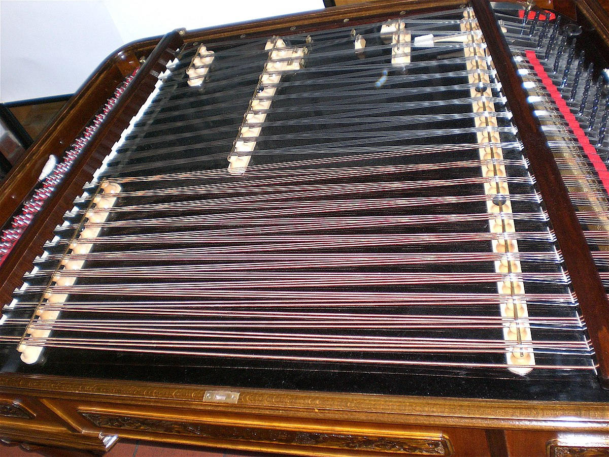 cimbalom wikipedia. Black Bedroom Furniture Sets. Home Design Ideas