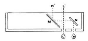 Pseudoscope - G. M. Stratton's mirror pseudoscope