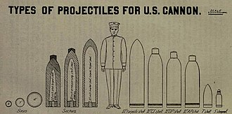 12-inch coast defense mortar - A scaled drawing of the early types of shells fired by the 12-inch mortar