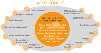 Web of Science - Web of Science databases.