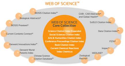 Web of science next generation