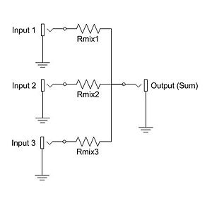 Electronic mixer - A simple three-channel passive additive mixer. More channels can be added by simply adding more input jacks and mix resistors.