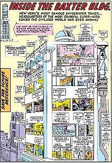 Baxter Building - Wikipedia
