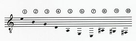 10 String Guitar Tuning : narciso yepes wikipedia ~ Russianpoet.info Haus und Dekorationen