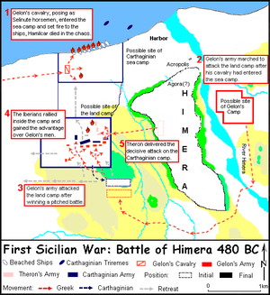 Battle of Himera (480 BC) - First Battle of Himera 480 BC. A generic representation, not to exact scale, geographic features partially shown and path of troop movements and dispositions are indicative because of lack of primary source data.