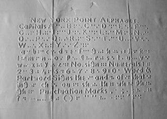 New York Point - Image: New York Point alphabet