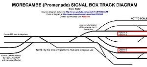 Morecambe Promenade railway station - Image: Morecambe Prom Track Diagram