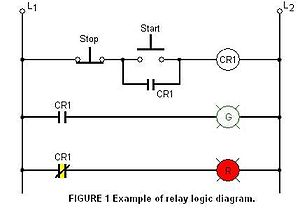 Relay logic - Image: Relay Logic 2