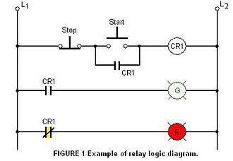 Relay logic - Image: Relay Logic 2