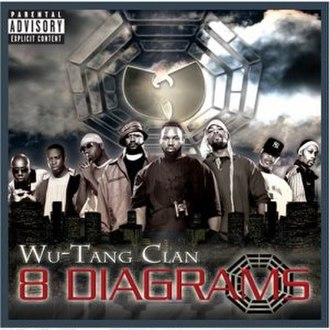8 Diagrams - Image: Wu Tang 8Diagrams
