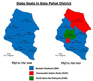 Batu Pahat District - Comparison of the state seat results in Batu Pahat district with PRU-12 (year 2008) and PRU-13 (year 2013)