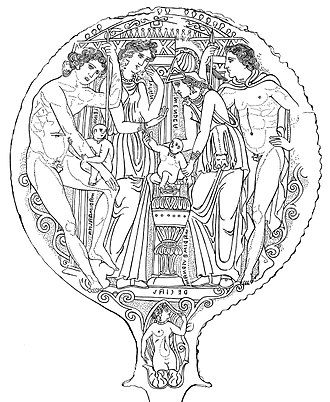 Leinth - Leinth, Turan, Menrva, Unidentified Male. Engraved Bronze Etruscan Mirror. Berlin, Antikensammlung. Early third century BCE.