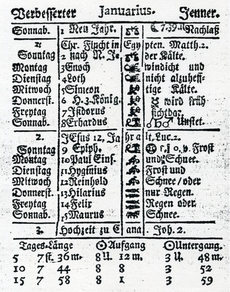Maria Margaretha Kirch - 1 -15 January of the Chur-Brandenburgischer Calender for 1701. The first column lists the days in the week, the second column gives the name day, the third column predicts the zodiac in which the moon would stand that day, while the fourth column either contains astronomical information – 1th January conjunction of Saturn and Mars, 9th January new moon – or vague weather predictions – 12th and 13th January snow or just rain. At the bottom of the page the daylight hours, and the time the sun rises and sets is predicted for every fifth day.