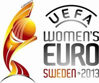 UEFA Women's Euro 2013 - Image: UEFA Women's Euro 2013 logo