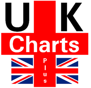 UKChartsPlus - New UKChartsPlus logo (June 2010)