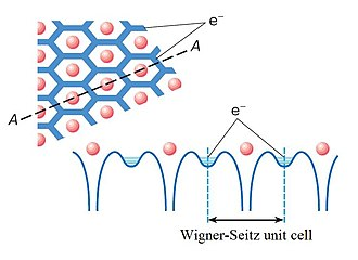 Rydberg matter - Image: WS unit cell