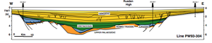 Porcupine Seabight - Geoseismic section through the Porcupine Basin