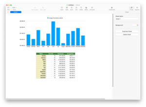 """Numbers (spreadsheet) - The table has been resized to show only the used area, moved into the center of the canvas, and styled. A chart has been added above the table. The pane in the upper left shows an object tree, with the """"canvas"""" objects being shown in a hierarchy of each sheet, every sheet can be collapsed or expanded to show the canvas object contained within that sheet."""