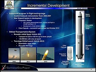 Blue Origin - Image: Blue Origin Incremental Development (Spacecraft)