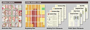 Form-based code - At a minimum, a Form-Based Code, written to enable or preserve a specific urban form, consists of building form and public space standards keyed to a regulating plan. An urban design is the intention or goal, the form-based code is the regulatory tool to achieve it.