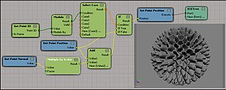 Autodesk Softimage - This simple ICE graph deforms an input object (in the example a sphere was used) based on its vertex indices