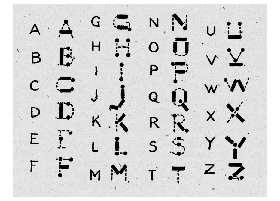 Morse Code Mnemonic chart from Girl Guides handbook 1916