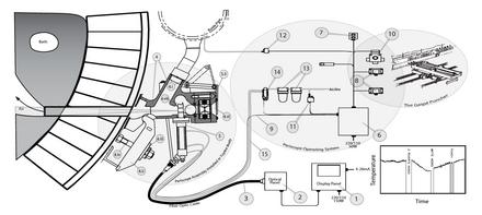 Pyrometer - Wikipedia