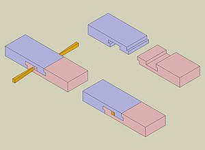 Splice joint - A wedged tabled splice joint