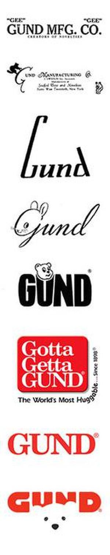 Gund - Progression of GUND logos from inception through 2016.