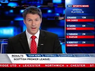 Sky Sports News - Sky Sports News – August 2007, featuring former presenter Dan Lobb